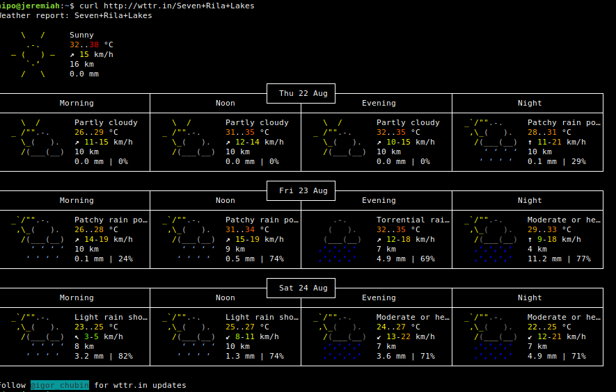 Console-terminal-Weather-forecast-Linux-Seven-Rila-Lakes