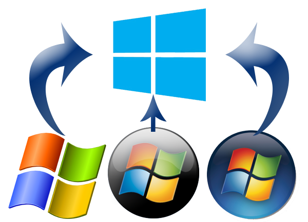 Upgrade-Windows-7-Vista-XP-to-Windows-10-upgrade-howto-observations-post-fixes