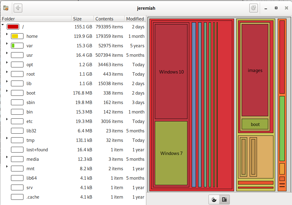 baobab-entry-screen-debian-gnu-linux-disk-space-by-size-visualized-screenshot