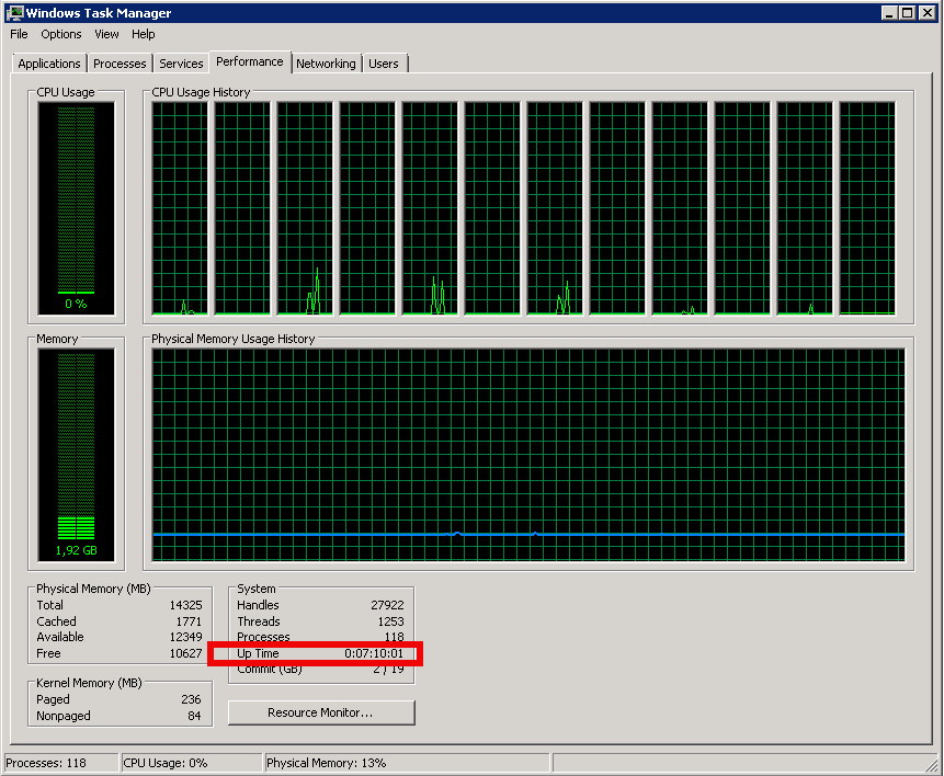 images/check-windows-server-uptime-with-taskmanager-performance-tab-screenshot