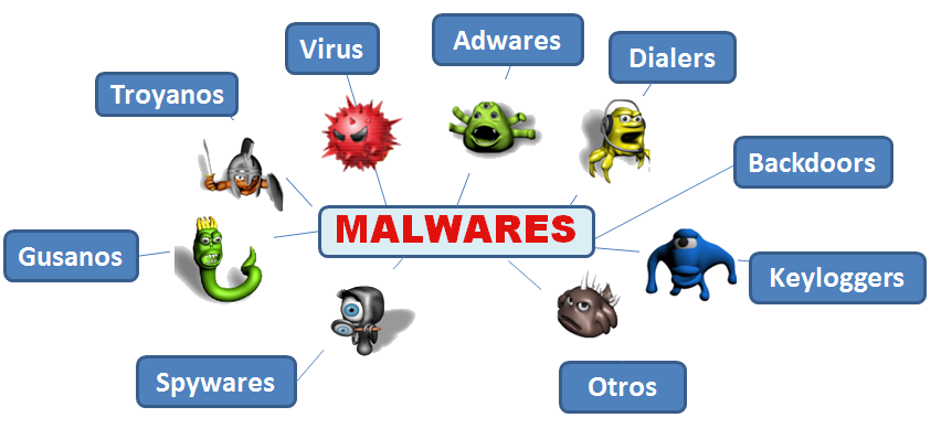 clean-slow-Windows-computer-notebook-laptop-from-malware-spyware-viruses-worms-and-trojans