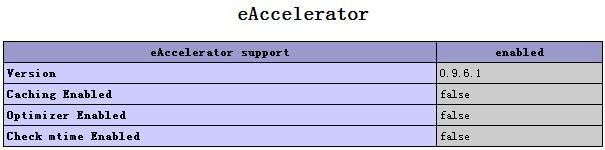 eaccelerator_caching_enabled_false-phpinfo-screenshot-apache-debian-linux.