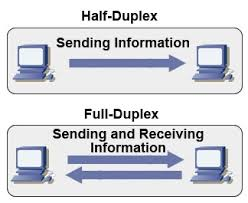 full-duplex-half-duplex-explained-picture
