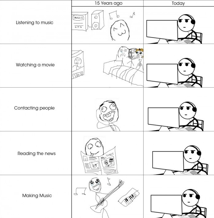How people used to do things in the past, and how they do it now o_O