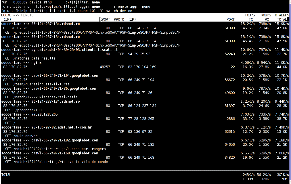 Jnettop check network traffic in console