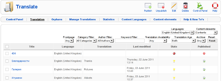 Joomla JoomFish Plugin Translate Menu Screenshot