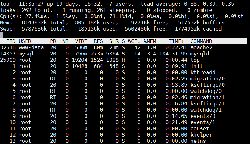 linux-check_memory_usage_by_logged-in-user-with-top-process-command-gnu-linux-freebsd-screenshot