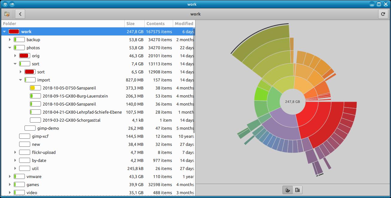 qdirstat-on-gnu-linur checking what is the disk space bottleneck qdirstat KDE