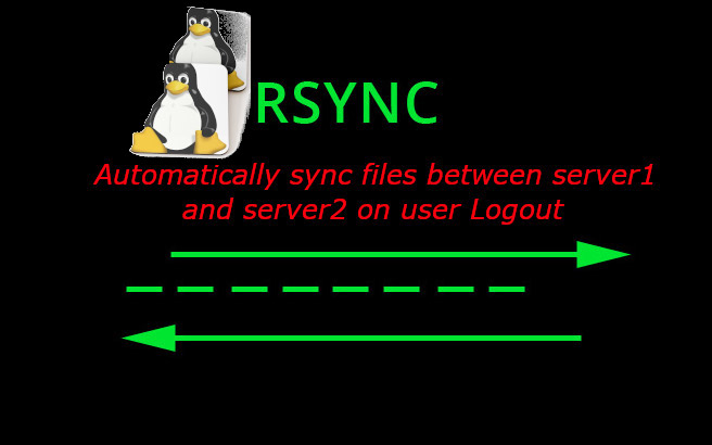rsync-how-to-transfer-locally-remotely-and-synchronize