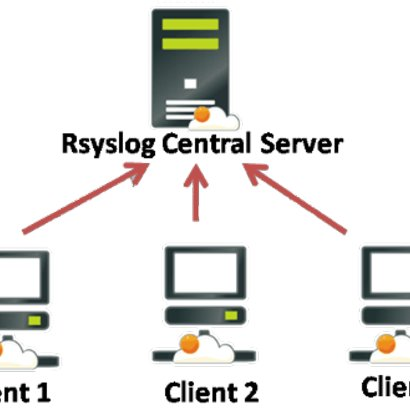 rsyslog-Centralized-Logging-System-using-Rsyslog_logo