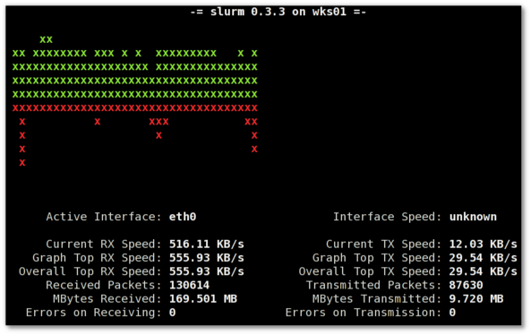 slurm-output-monitoring-networking