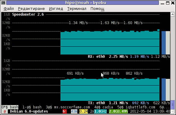 Speedometer ascii traffic track server network business screenshot in byobu screen like virtual terminal emulator