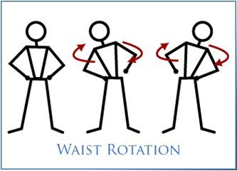 waist-rotation-exercise