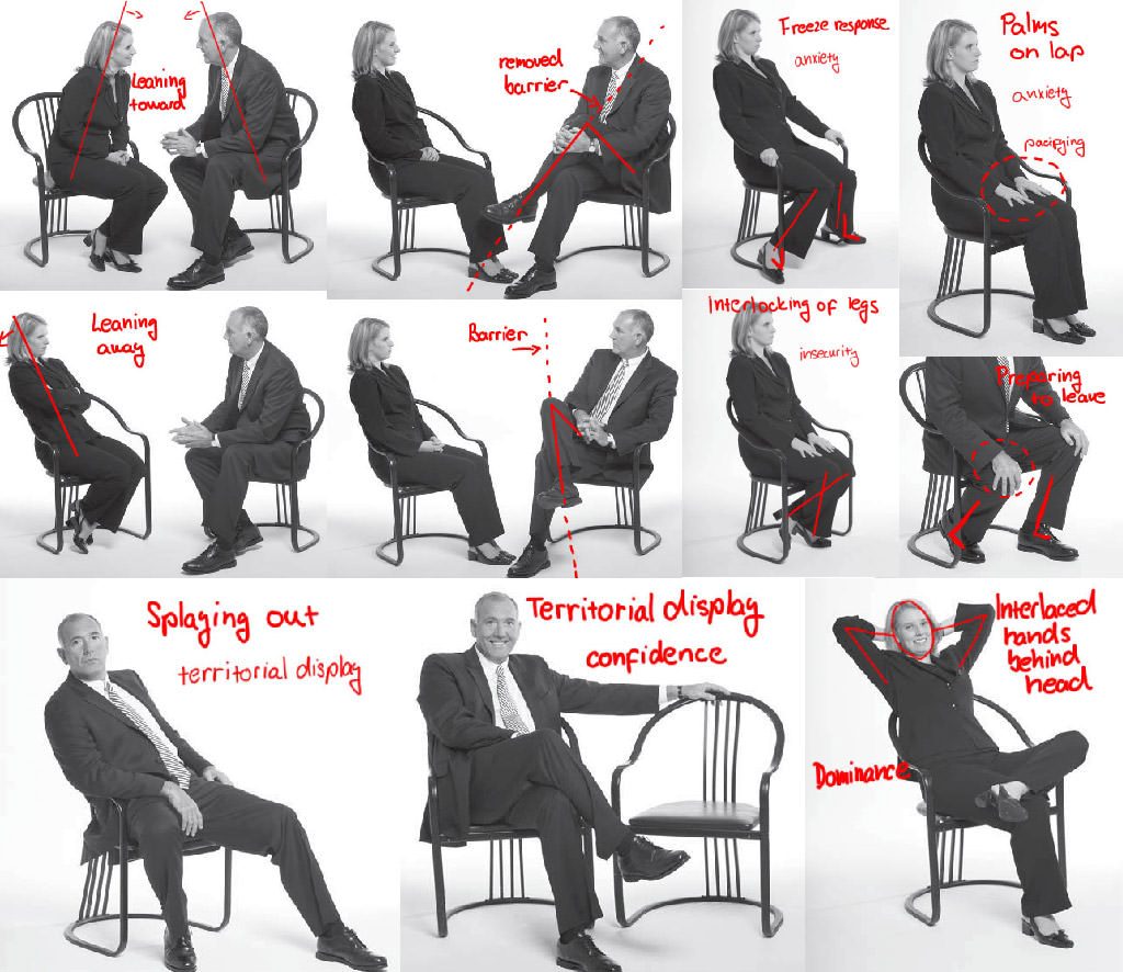 what-sitting-posture-is-sayingbook-what-every-body-is-saying